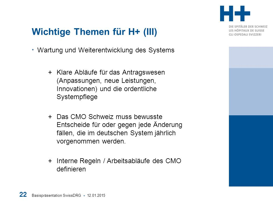 Wichtige Themen für H+ (III)