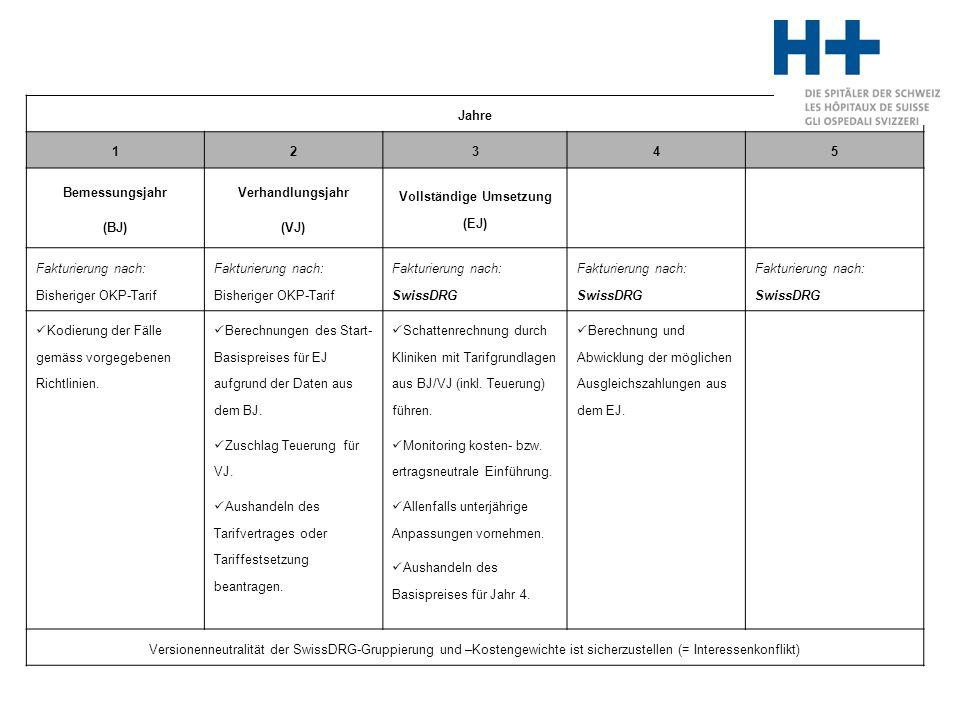 Vollständige Umsetzung (EJ)