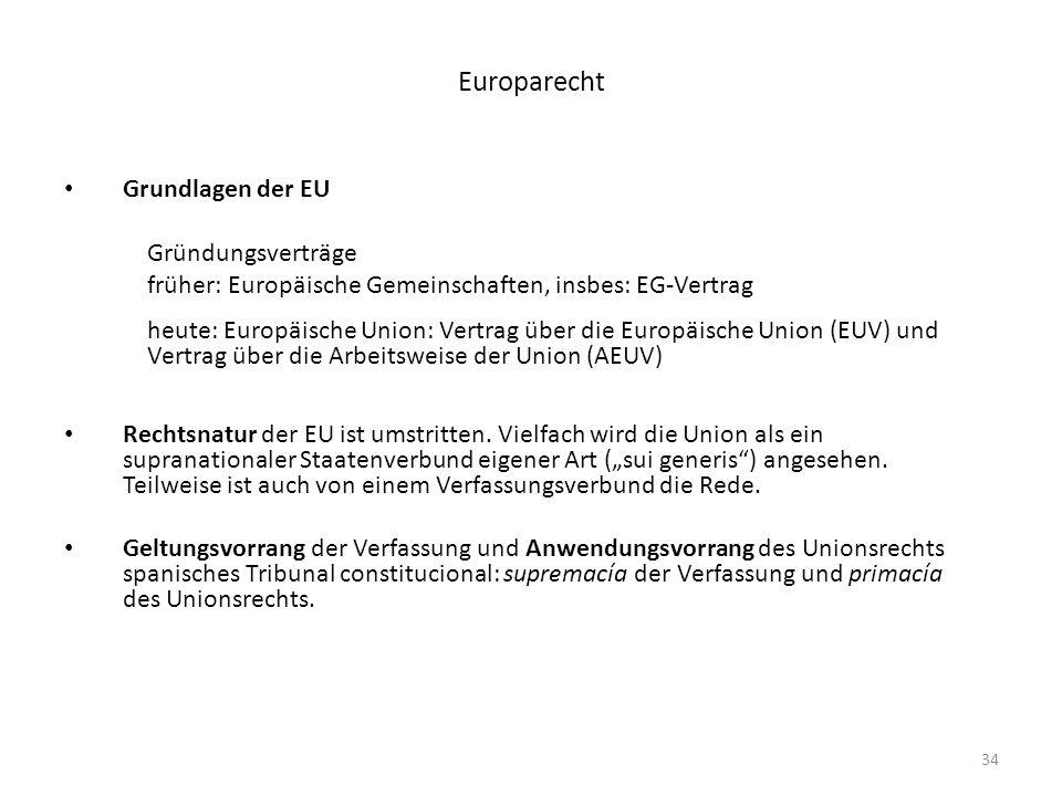 Europarecht Grundlagen der EU Gründungsverträge