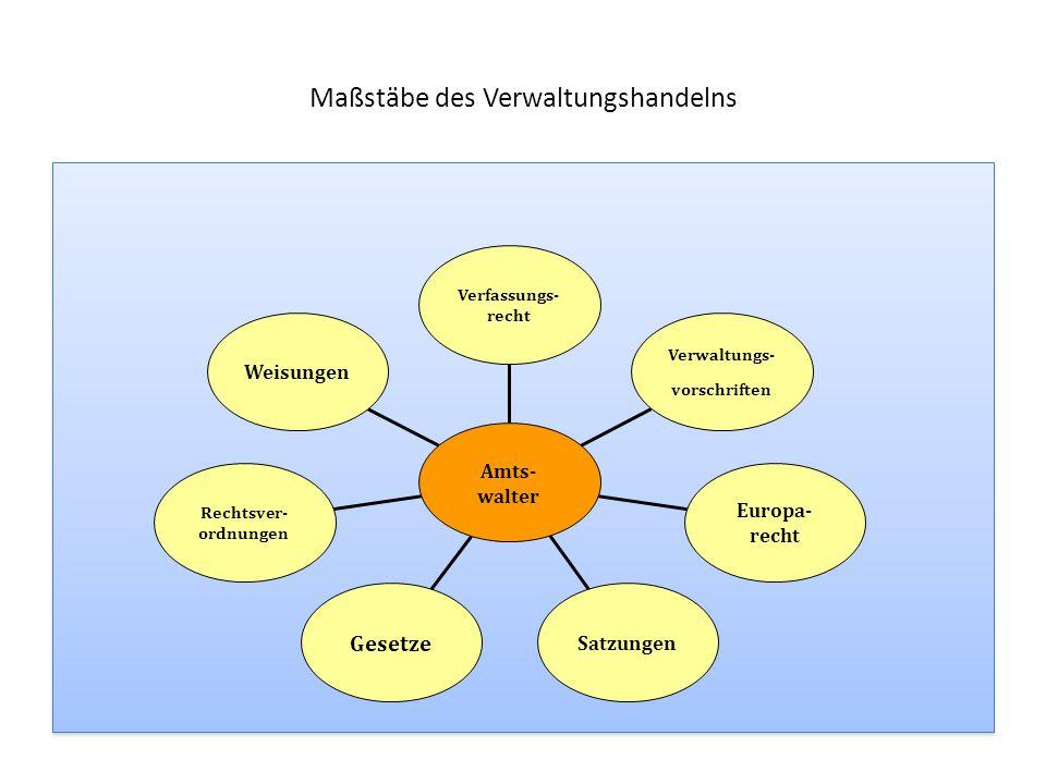 Maßstäbe des Verwaltungshandelns