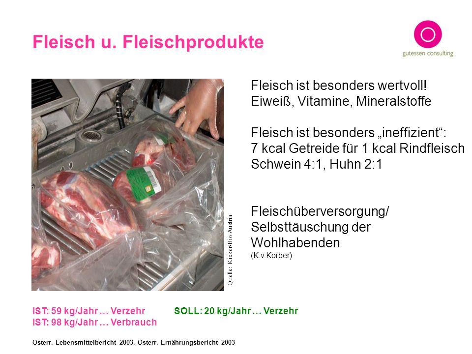 Fleisch u. Fleischprodukte