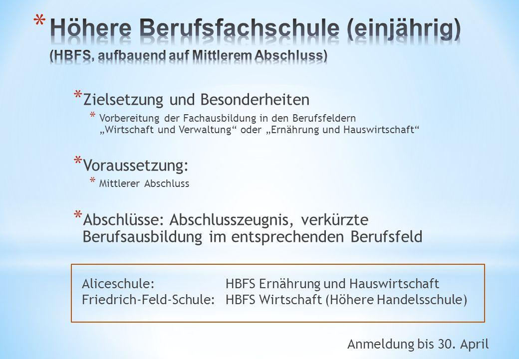 Höhere Berufsfachschule (einjährig) (HBFS, aufbauend auf Mittlerem Abschluss)