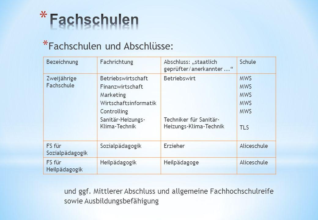 Fachschulen Fachschulen und Abschlüsse: