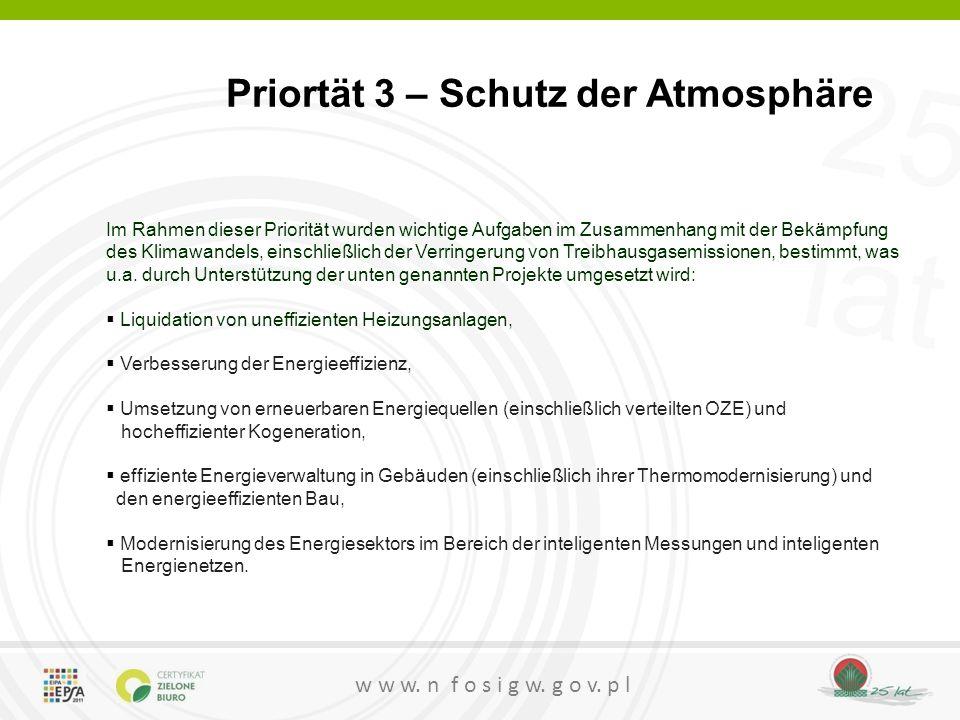 Priortät 3 – Schutz der Atmosphäre