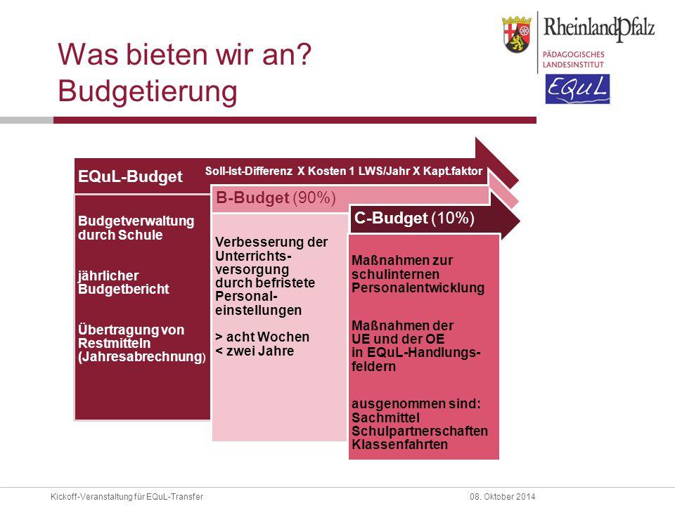 Was bieten wir an Budgetierung EQuL-Budget B-Budget (90%)