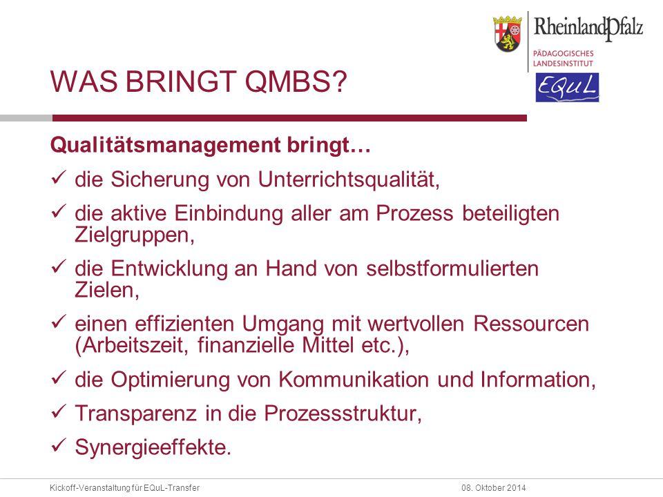 Was bringt qmbs Qualitätsmanagement bringt…
