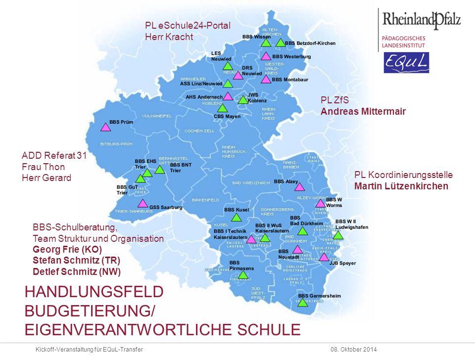 handlungsfeld Budgetierung/ Eigenverantwortliche Schule