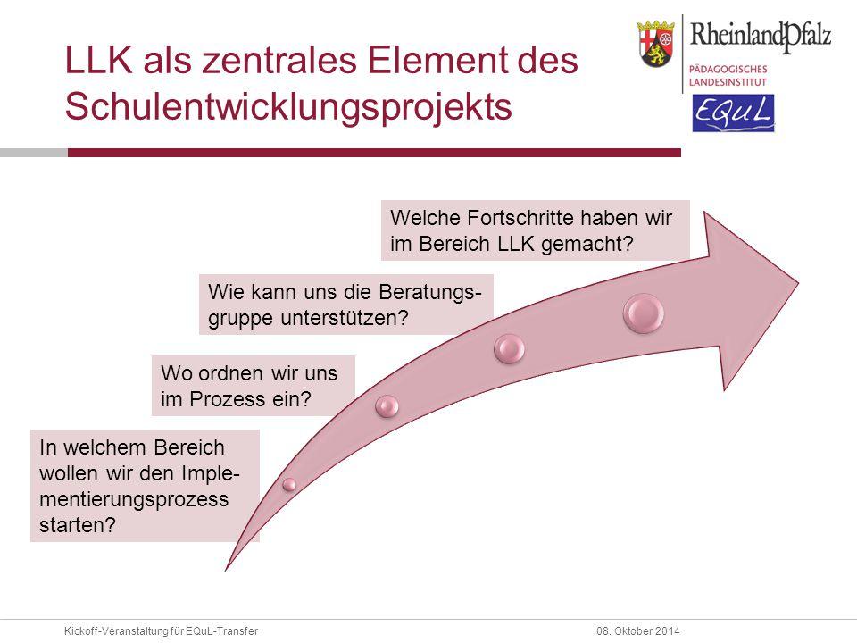 LLK als zentrales Element des Schulentwicklungsprojekts