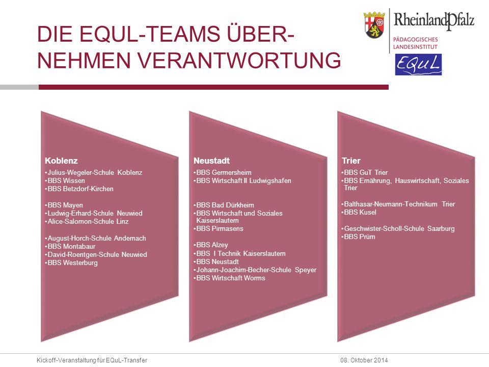 Die EQuL-Teams Über-nehmen Verantwortung