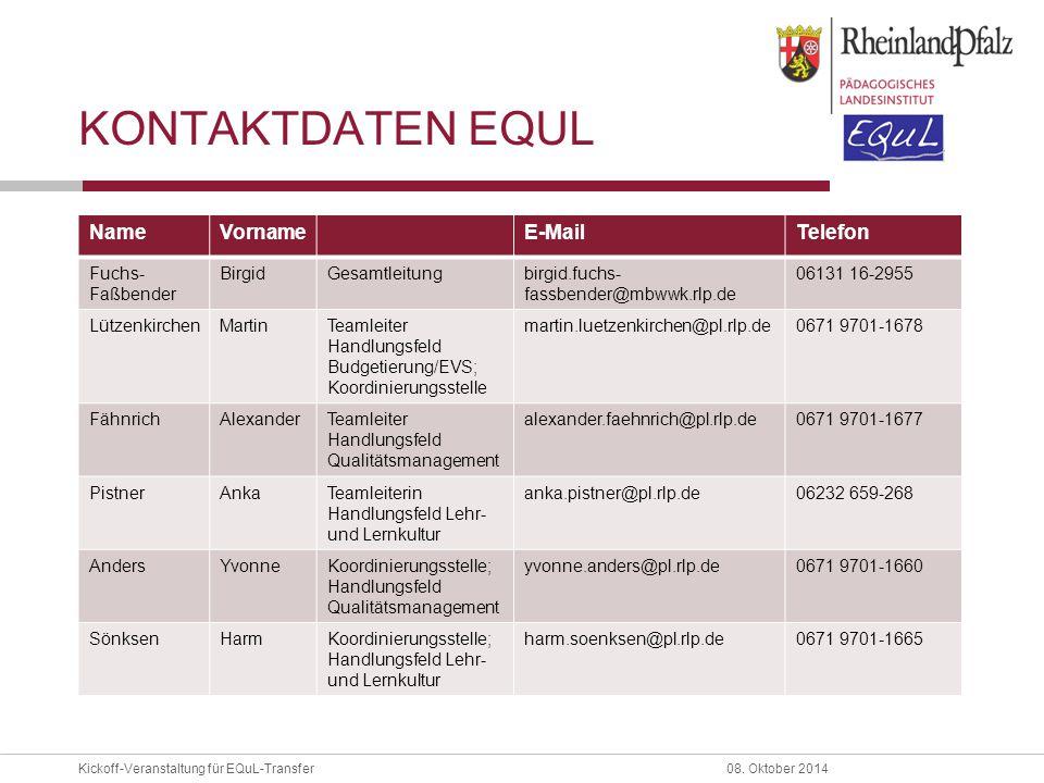 Kontaktdaten EQuL Name Vorname E-Mail Telefon Fuchs-Faßbender Birgid