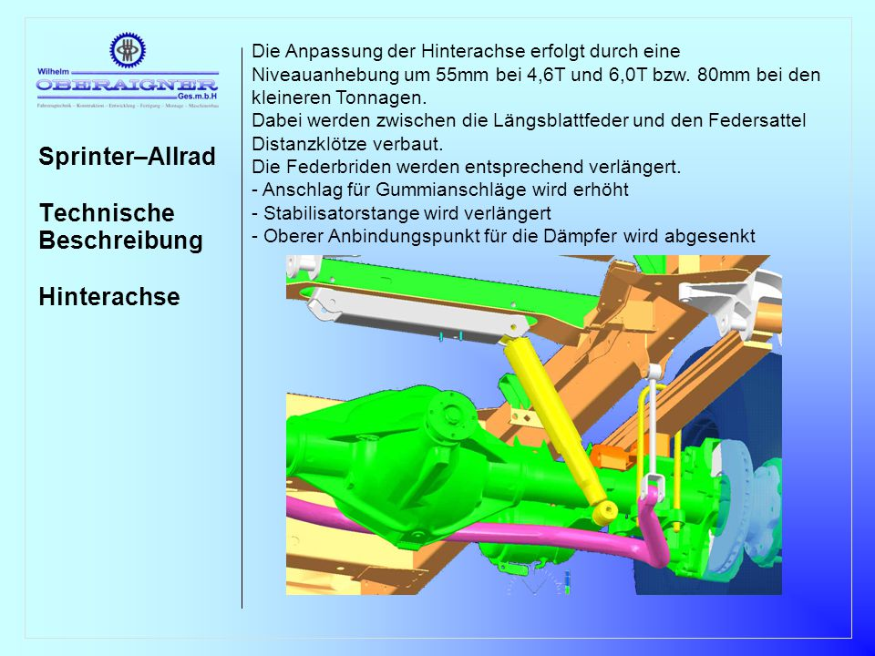 Sprinter–Allrad Technische Beschreibung Hinterachse