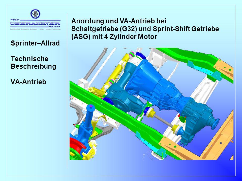 Sprinter–Allrad Technische Beschreibung VA-Antrieb