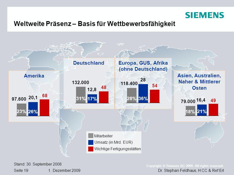 Weltweite Präsenz – Basis für Wettbewerbsfähigkeit