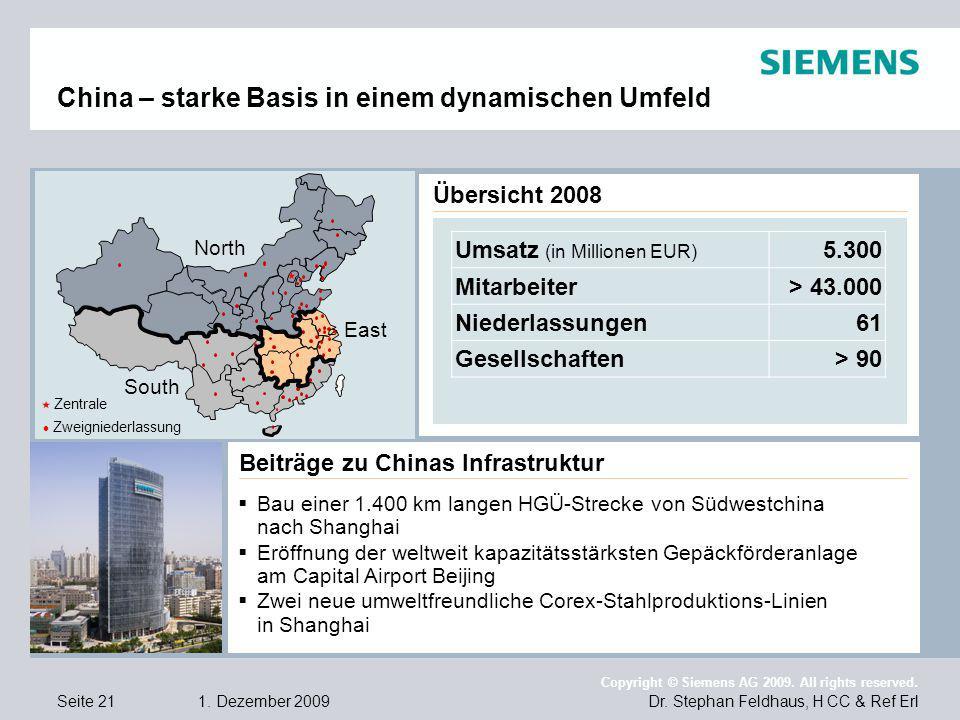 China – starke Basis in einem dynamischen Umfeld