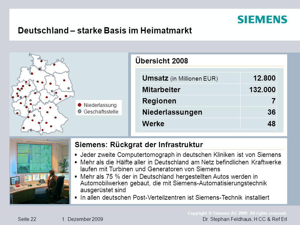 Deutschland – starke Basis im Heimatmarkt
