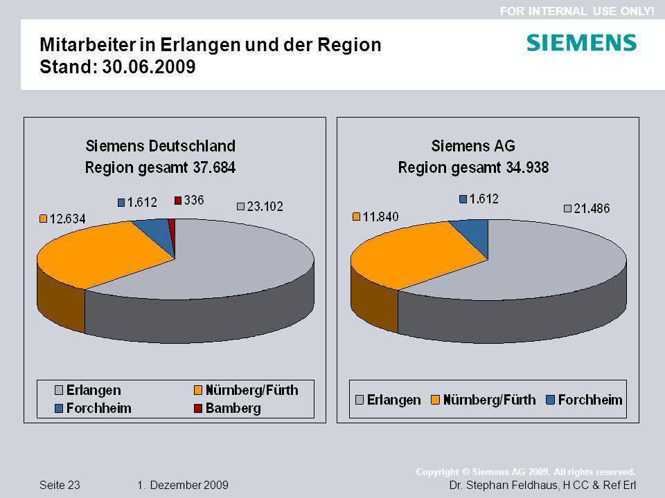 Mitarbeiter in Erlangen und der Region Stand: 30.06.2009