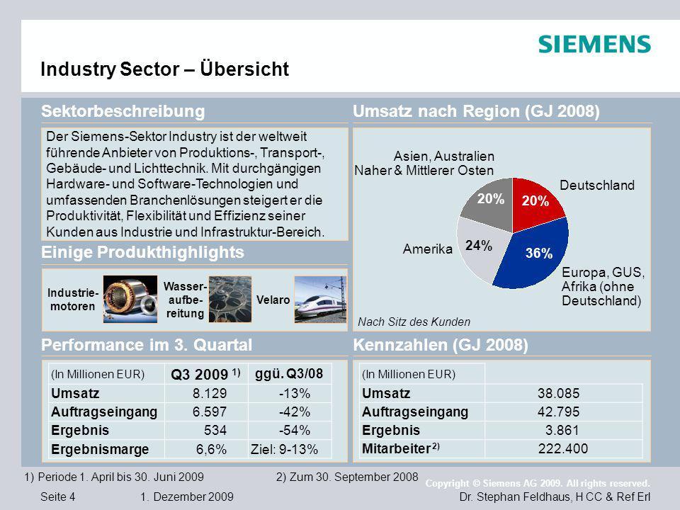 Industry Sector – Übersicht