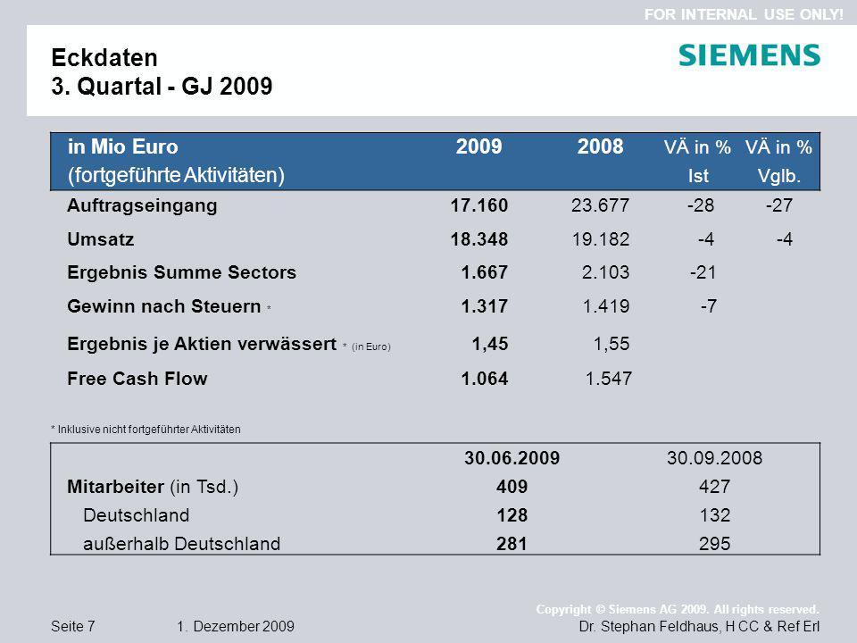 Eckdaten 3. Quartal - GJ 2009 in Mio Euro (fortgeführte Aktivitäten)