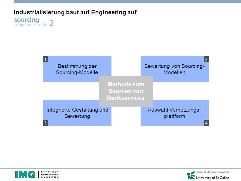 Industrialisierung baut auf Engineering auf