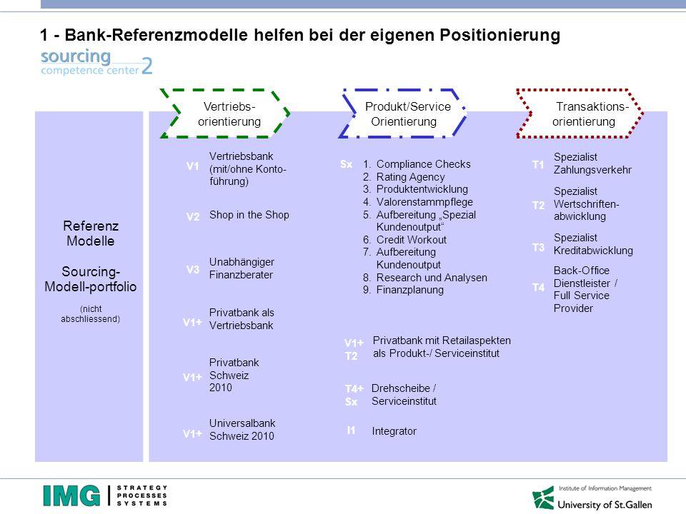 1 - Bank-Referenzmodelle helfen bei der eigenen Positionierung