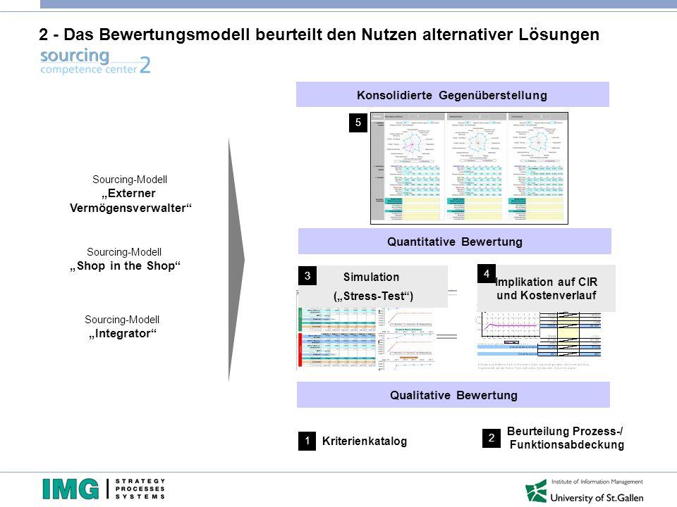 2 - Das Bewertungsmodell beurteilt den Nutzen alternativer Lösungen