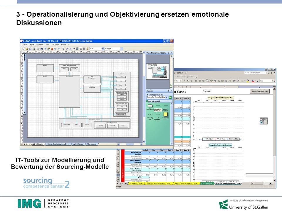 IT-Tools zur Modellierung und Bewertung der Sourcing-Modelle