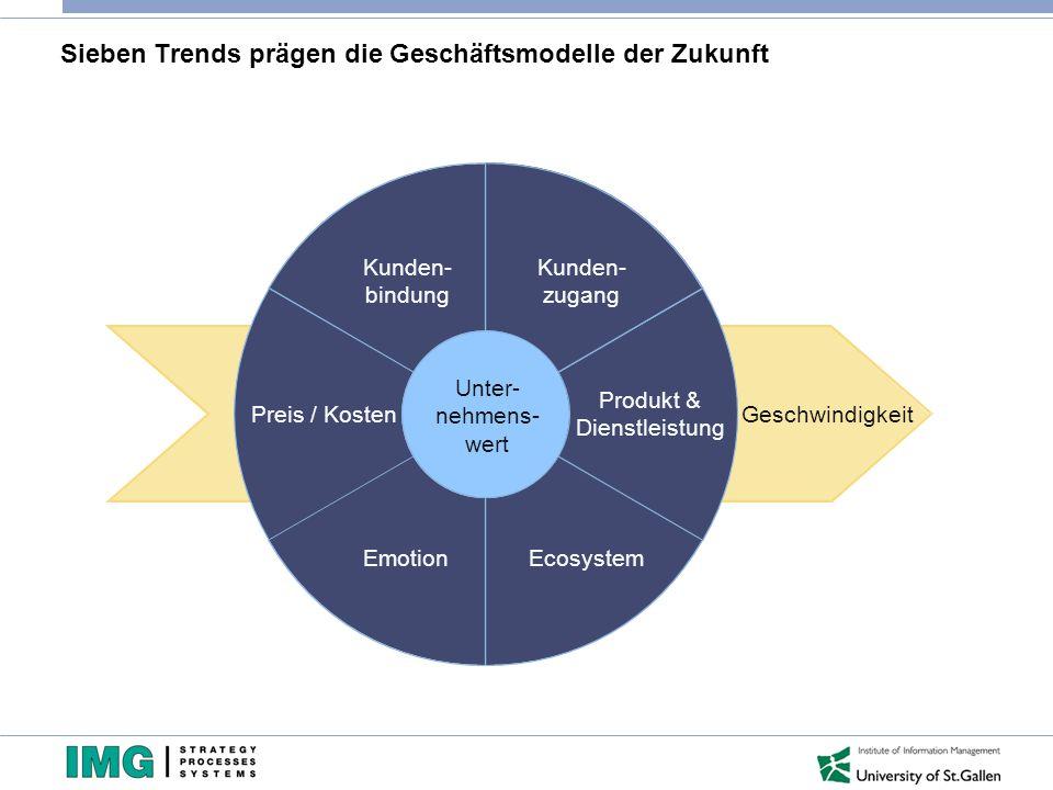 Sieben Trends prägen die Geschäftsmodelle der Zukunft