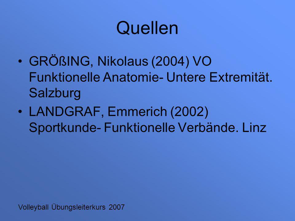 Quellen GRÖßING, Nikolaus (2004) VO Funktionelle Anatomie- Untere Extremität. Salzburg.