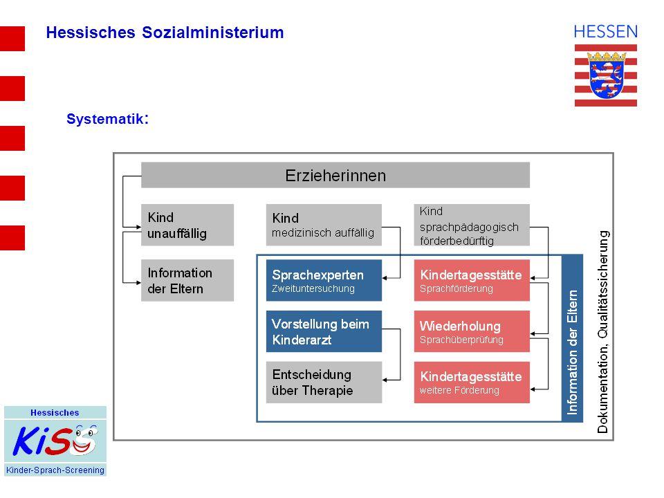 Hessisches Sozialministerium