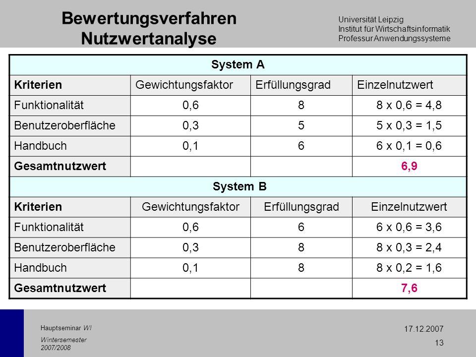 Bewertungsverfahren Nutzwertanalyse