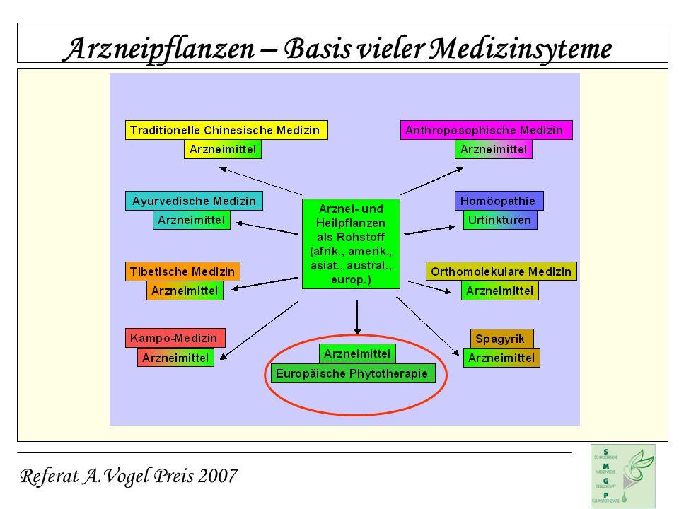 Arzneipflanzen – Basis vieler Medizinsyteme