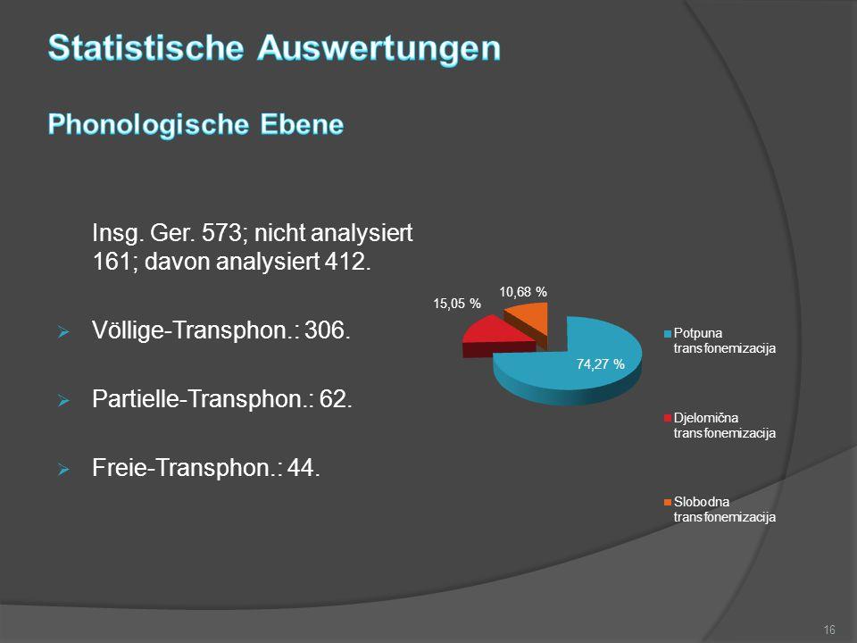 Statistische Auswertungen Phonologische Ebene