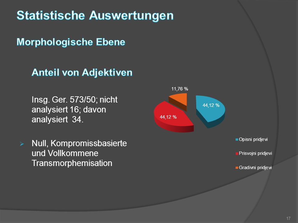 Statistische Auswertungen Morphologische Ebene