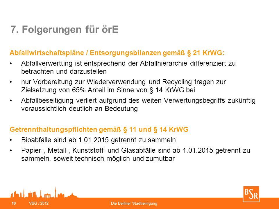 7. Folgerungen für örE Abfallwirtschaftspläne / Entsorgungsbilanzen gemäß § 21 KrWG: