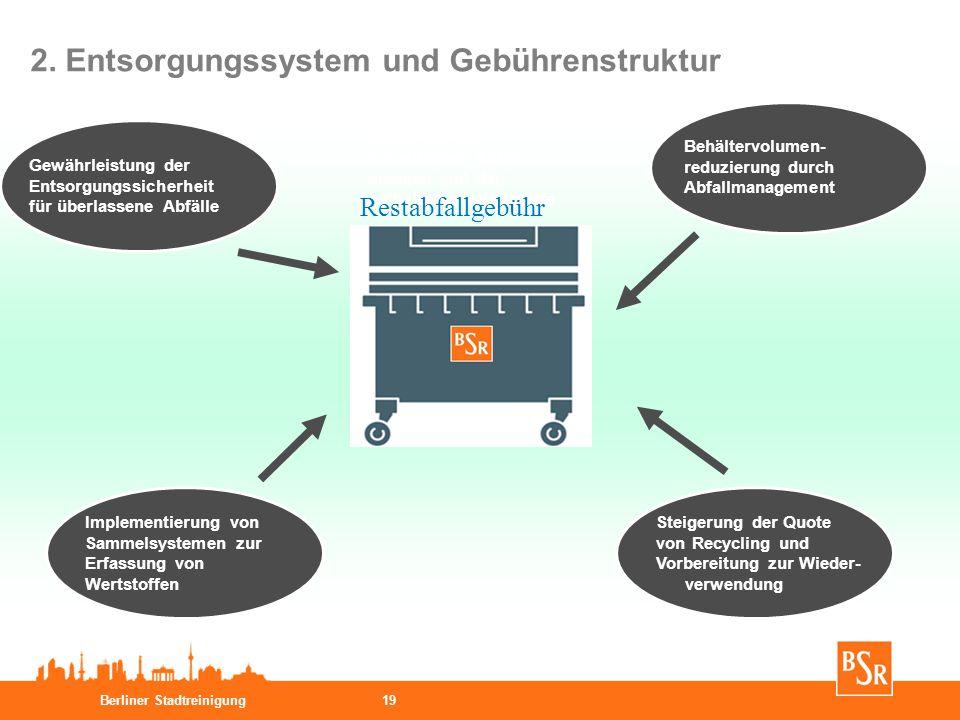 2. Entsorgungssystem und Gebührenstruktur