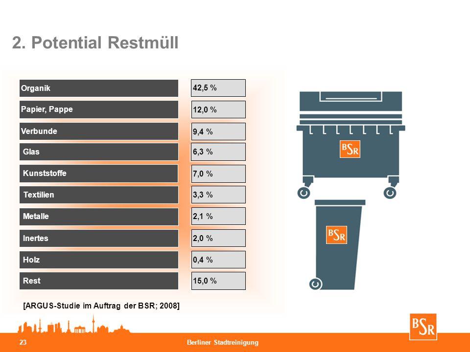 2. Potential Restmüll Organik Papier, Pappe Kunststoffe Verbunde