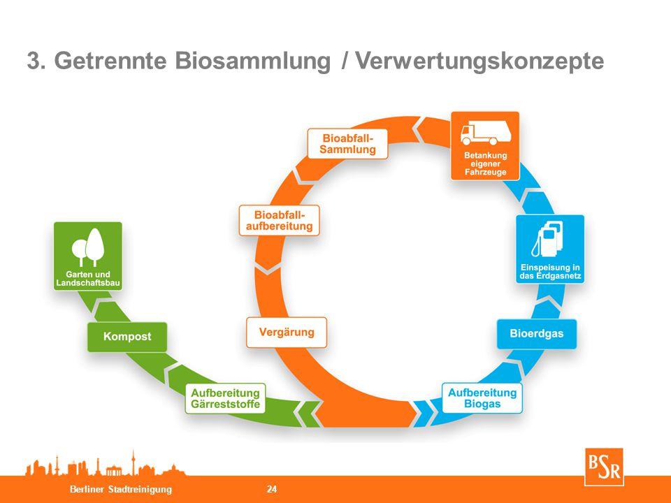 3. Getrennte Biosammlung / Verwertungskonzepte