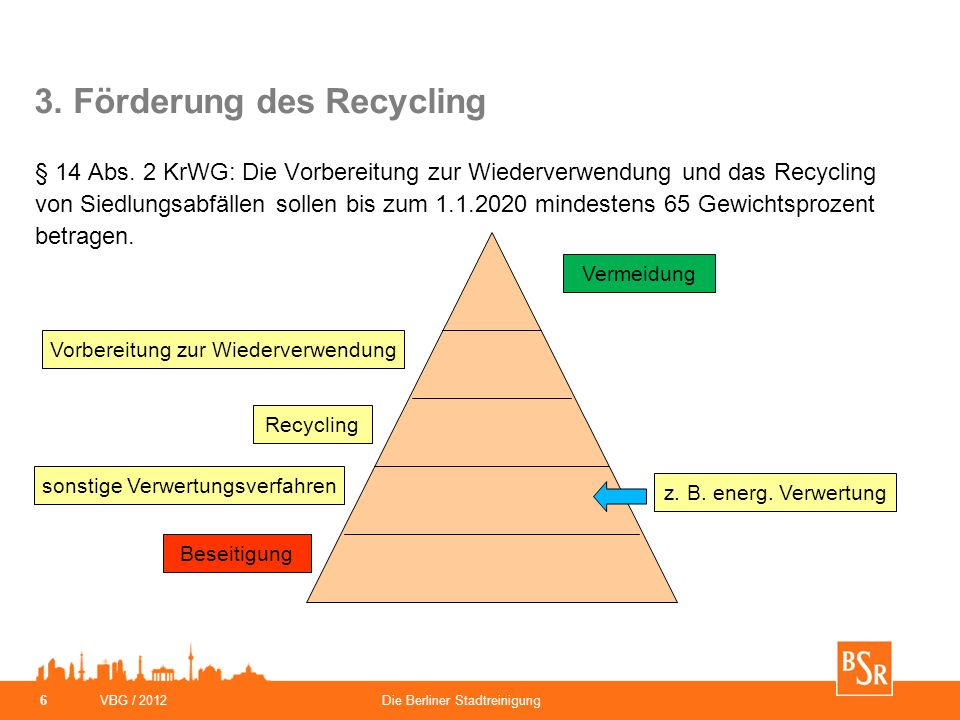 3. Förderung des Recycling