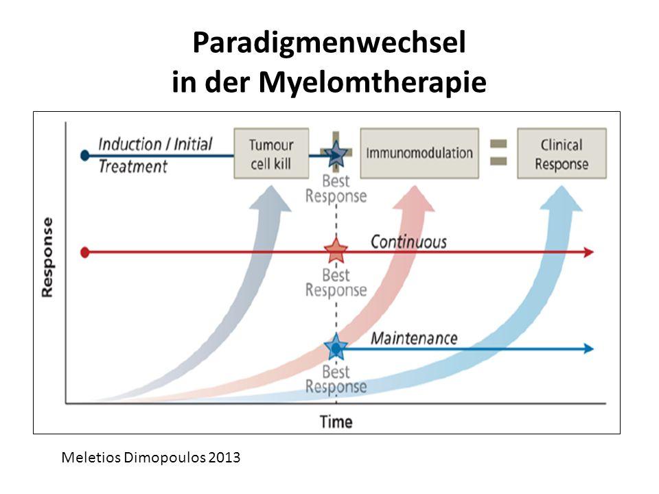 Paradigmenwechsel in der Myelomtherapie