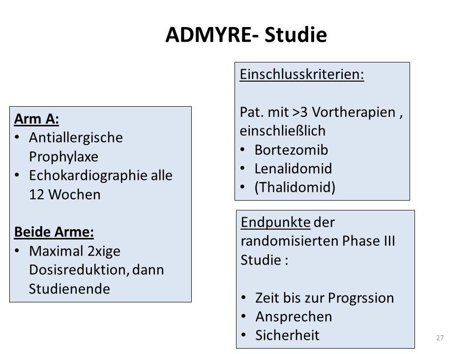 ADMYRE- Studie Einschlusskriterien: