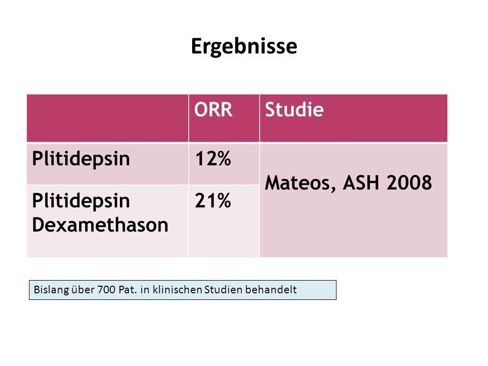 Ergebnisse Bislang über 700 Pat. in klinischen Studien behandelt