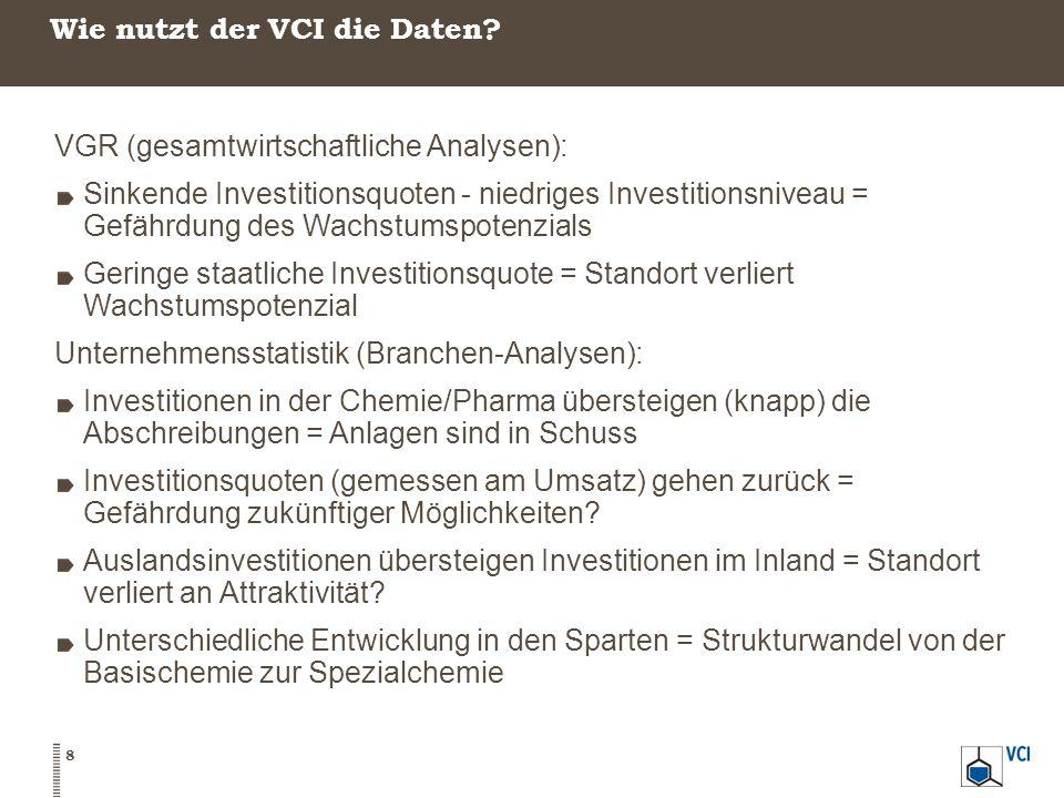 Wie nutzt der VCI die Daten