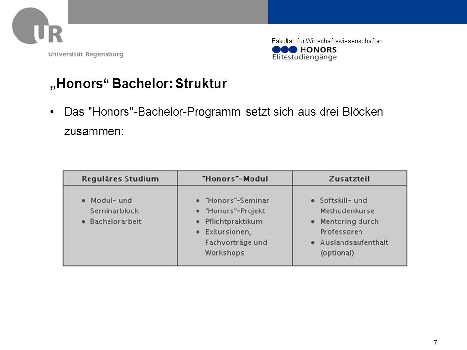 """Honors Bachelor: Struktur"