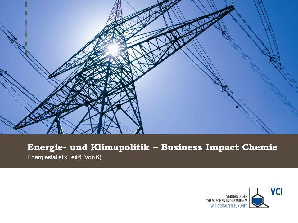 Energie- und Klimapolitik – Business Impact Chemie