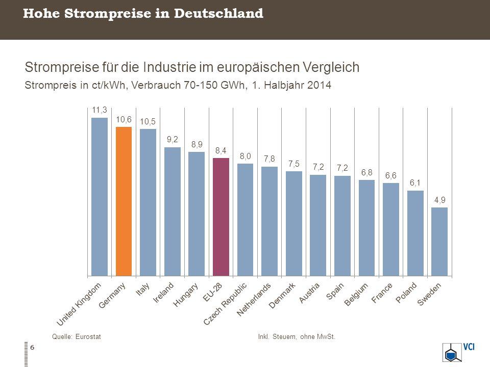 Hohe Strompreise in Deutschland