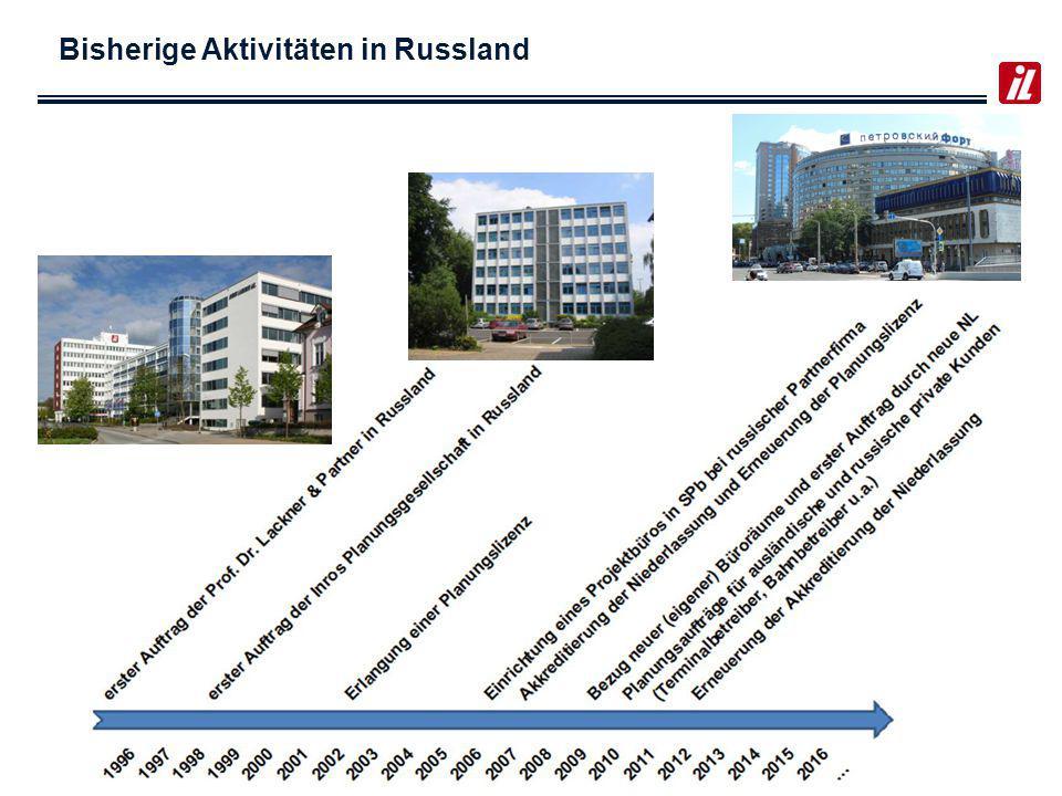 Bisherige Aktivitäten in Russland