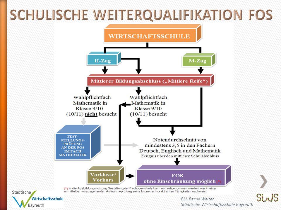 SCHULISCHE WEITERQUALIFIKATION FOS
