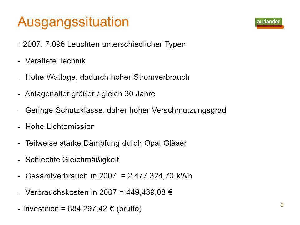 Ausgangssituation 2007: 7.096 Leuchten unterschiedlicher Typen