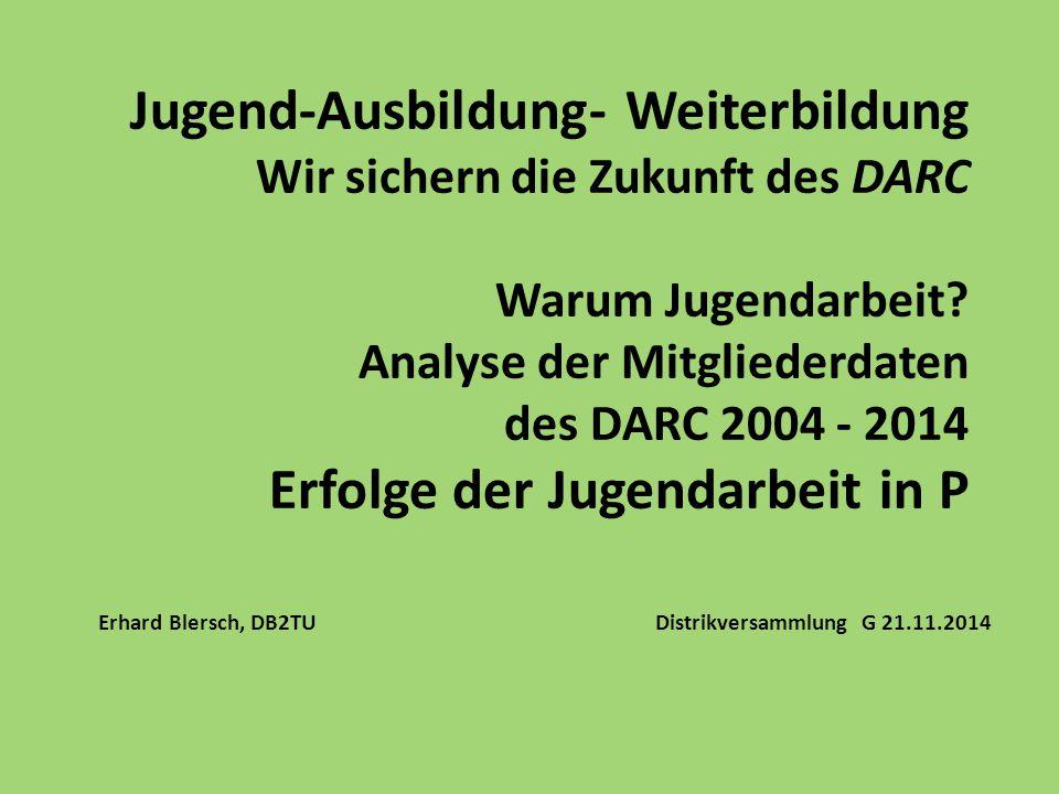 Erhard Blersch, DB2TU Distrikversammlung G 21.11.2014