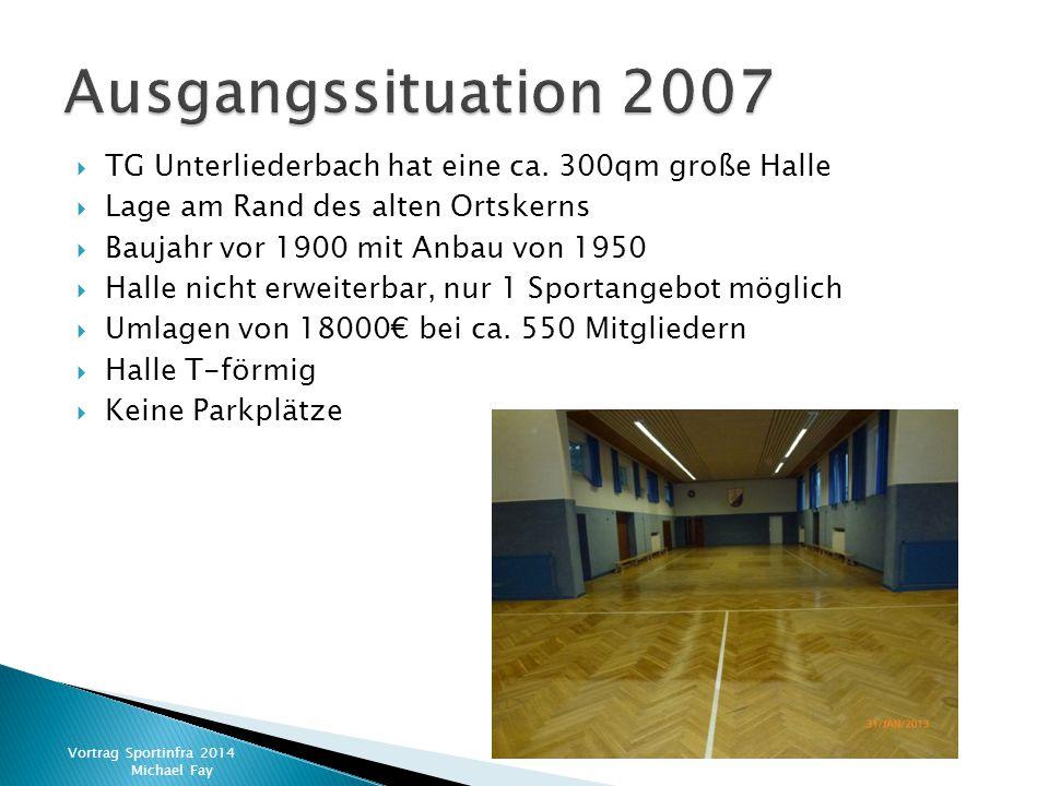Ausgangssituation 2007 TG Unterliederbach hat eine ca. 300qm große Halle. Lage am Rand des alten Ortskerns.